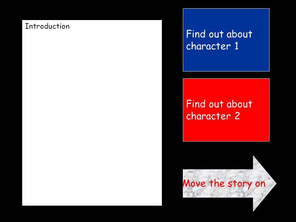 Introduction Find out about character 1 Find out about character 2 Move the story on