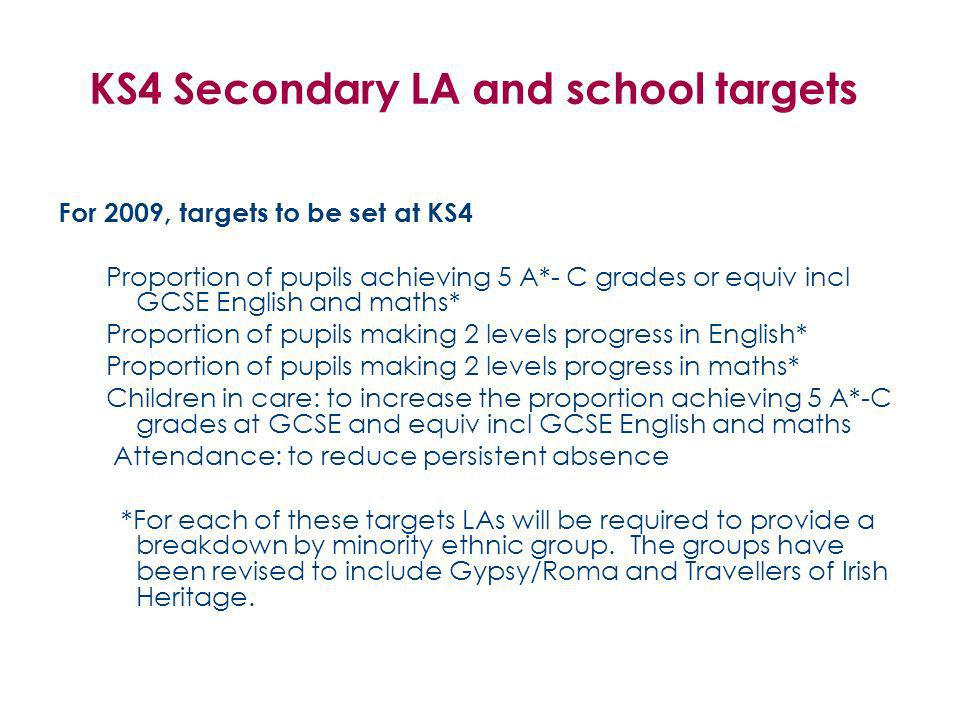 KS4 Secondary LA and school targets For 2009, targets to be set at KS4 Proportion of pupils achieving 5 A*- C grades or equiv incl GCSE English and maths* Proportion of pupils making 2 levels progress in English* Proportion of pupils making 2 levels progress in maths* Children in care: to increase the proportion achieving 5 A*-C grades at GCSE and equiv incl GCSE English and maths Attendance: to reduce persistent absence *For each of these targets LAs will be required to provide a breakdown by minority ethnic group.