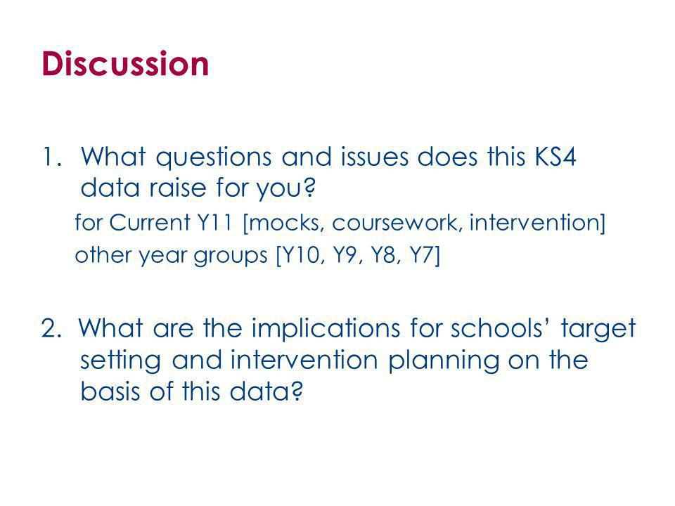 Discussion 1.What questions and issues does this KS4 data raise for you.