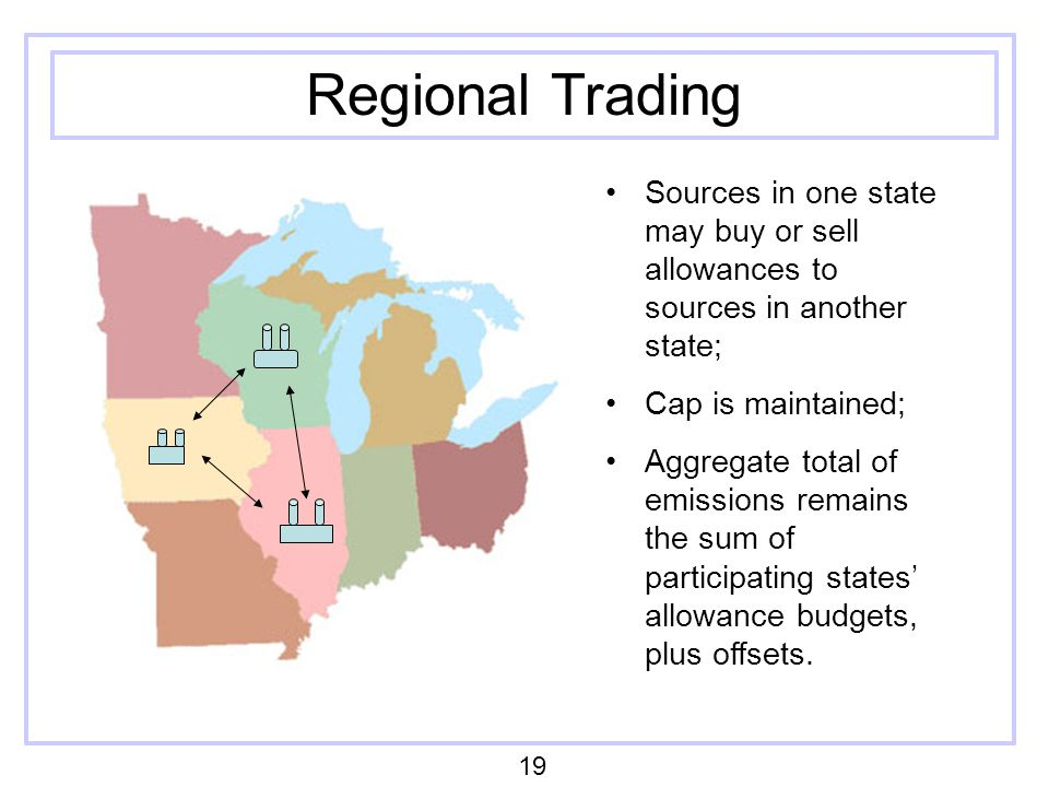 Regional Trading Sources in one state may buy or sell allowances to sources in another state; Cap is maintained; Aggregate total of emissions remains the sum of participating states allowance budgets, plus offsets.