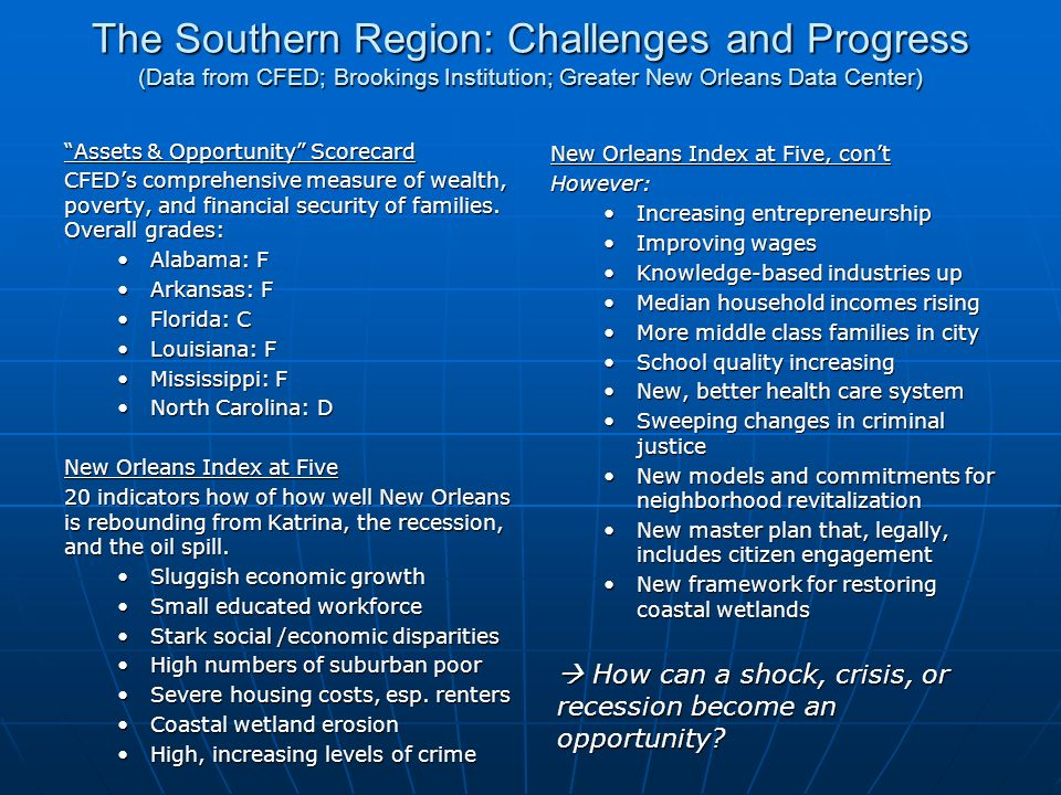 The Southern Region: Challenges and Progress (Data from CFED; Brookings Institution; Greater New Orleans Data Center) Assets & Opportunity Scorecard CFEDs comprehensive measure of wealth, poverty, and financial security of families.