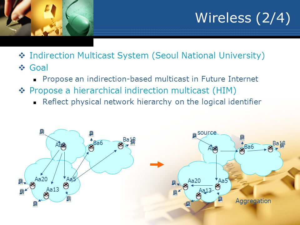 Wireless (2/4) Indirection Multicast System (Seoul National University) Goal Propose an indirection-based multicast in Future Internet Propose a hierarchical indirection multicast (HIM) Reflect physical network hierarchy on the logical identifier Ba6 Ba18 Aa20Aa5 Aa13 Ab0 Aa20Aa5 Aa13 Ba6 Ba18 Ab0 source Aggregation