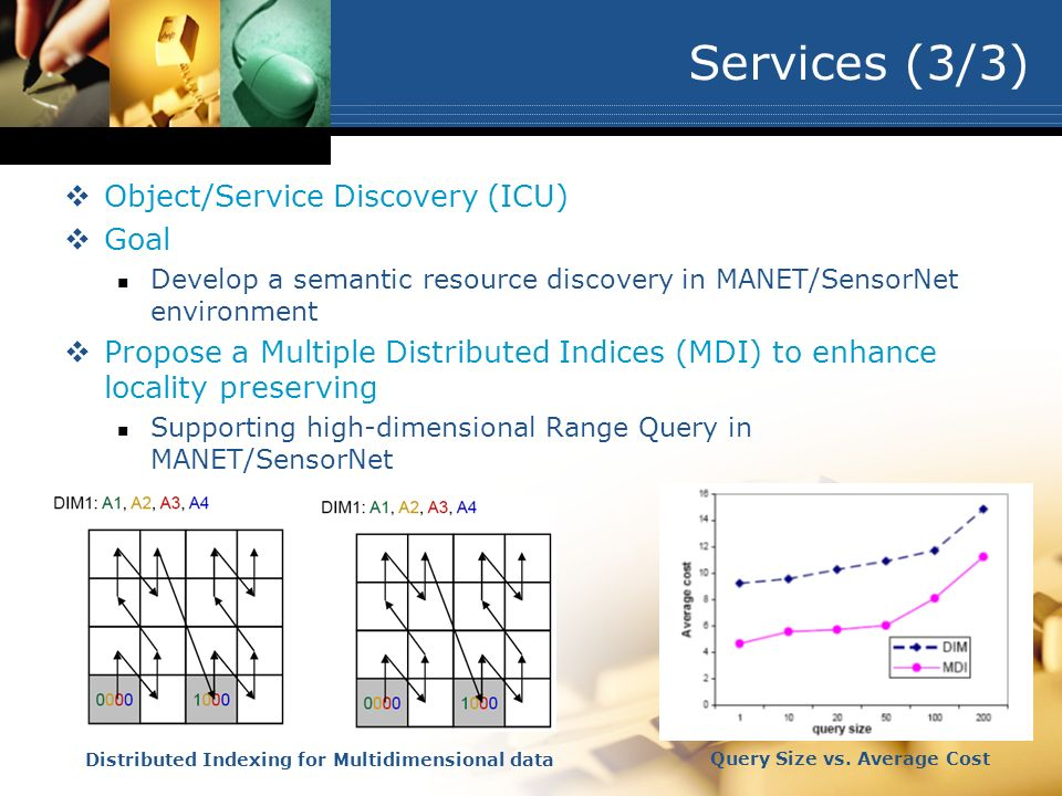 Services (3/3) Object/Service Discovery (ICU) Goal Develop a semantic resource discovery in MANET/SensorNet environment Propose a Multiple Distributed Indices (MDI) to enhance locality preserving Supporting high-dimensional Range Query in MANET/SensorNet Distributed Indexing for Multidimensional data Query Size vs.