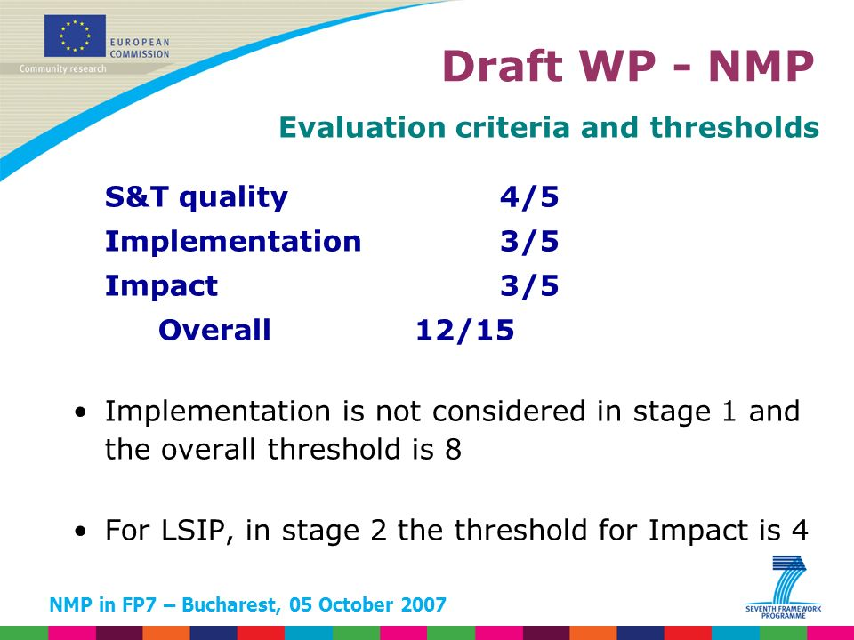 NMP in FP7 – Bucharest, 05 October 2007 Evaluation criteria and thresholds S&T quality4/5 Implementation3/5 Impact3/5 Overall12/15 Implementation is not considered in stage 1 and the overall threshold is 8 For LSIP, in stage 2 the threshold for Impact is 4 Draft WP - NMP