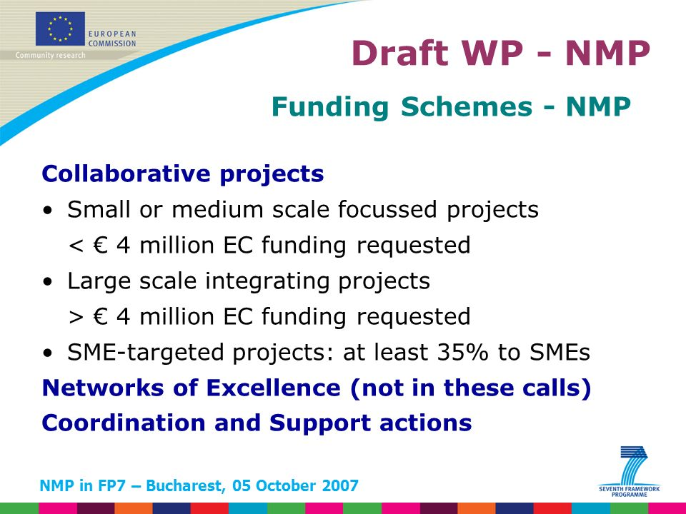 NMP in FP7 – Bucharest, 05 October 2007 Funding Schemes - NMP Collaborative projects Small or medium scale focussed projects < 4 million EC funding requested Large scale integrating projects > 4 million EC funding requested SME-targeted projects: at least 35% to SMEs Networks of Excellence (not in these calls) Coordination and Support actions Draft WP - NMP