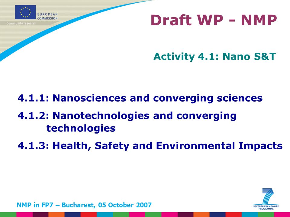 NMP in FP7 – Bucharest, 05 October 2007 Draft WP - NMP Activity 4.1: Nano S&T 4.1.1: Nanosciences and converging sciences 4.1.2: Nanotechnologies and converging technologies 4.1.3: Health, Safety and Environmental Impacts