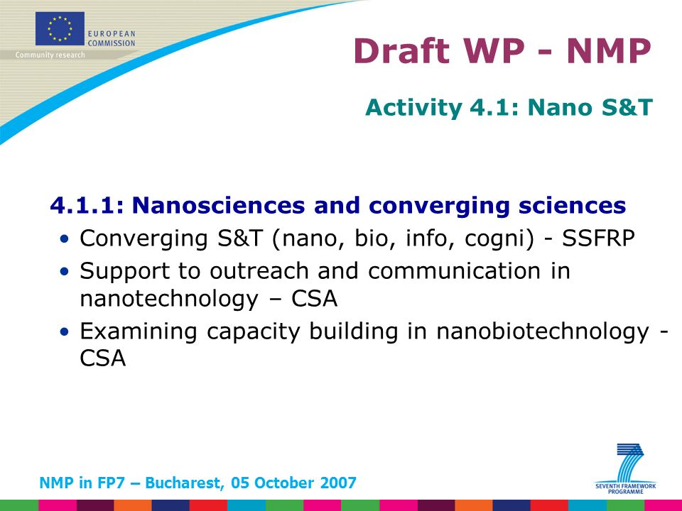 NMP in FP7 – Bucharest, 05 October 2007 Activity 4.1: Nano S&T 4.1.1: Nanosciences and converging sciences Converging S&T (nano, bio, info, cogni) - SSFRP Support to outreach and communication in nanotechnology – CSA Examining capacity building in nanobiotechnology - CSA Draft WP - NMP