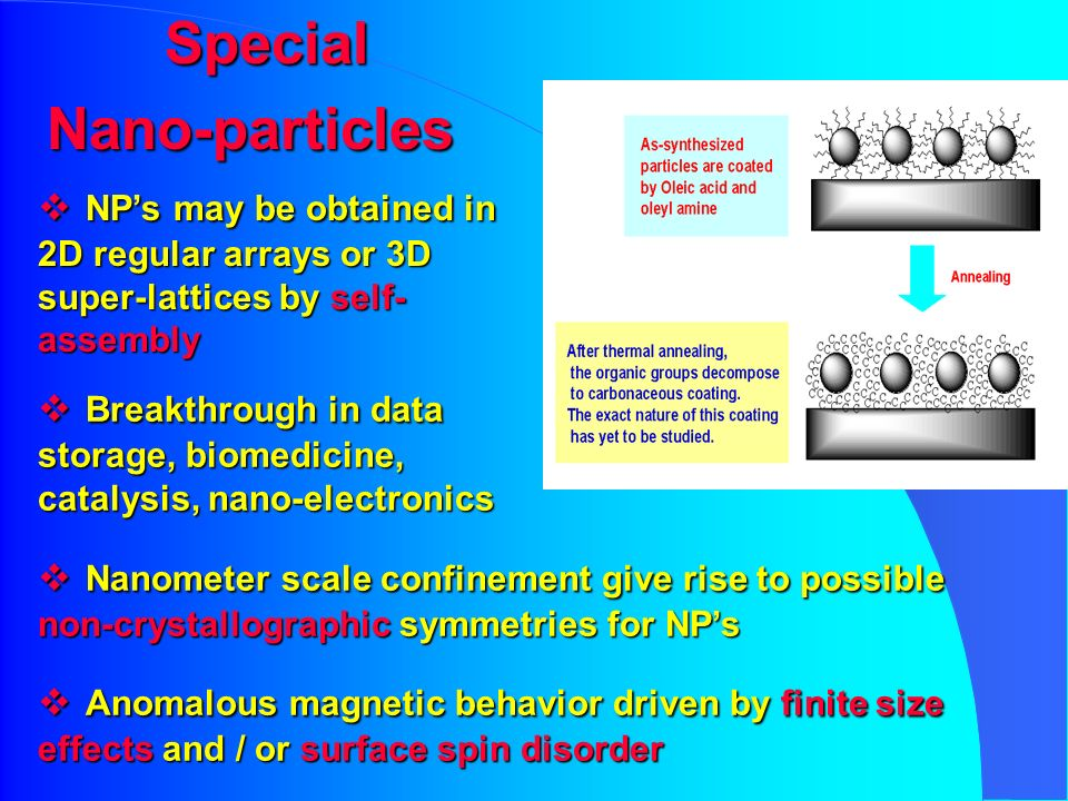 SpecialNano-particles NPs may be obtained in 2D regular arrays or 3D super-lattices by self- assembly NPs may be obtained in 2D regular arrays or 3D super-lattices by self- assembly Breakthrough in data storage, biomedicine, catalysis, nano-electronics Breakthrough in data storage, biomedicine, catalysis, nano-electronics Anomalous magnetic behavior driven by finite size effects and / or surface spin disorder Anomalous magnetic behavior driven by finite size effects and / or surface spin disorder Nanometer scale confinement give rise to possible non-crystallographic symmetries for NPs Nanometer scale confinement give rise to possible non-crystallographic symmetries for NPs