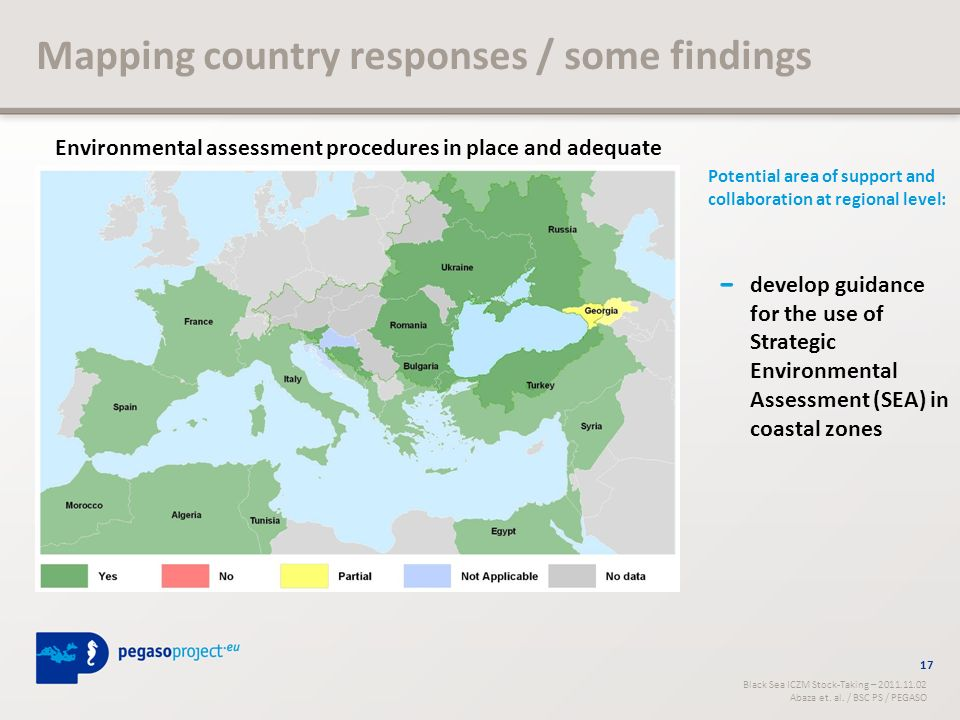 Mapping country responses / some findings 17 Black Sea ICZM Stock-Taking – 2011.11.02 Abaza et.