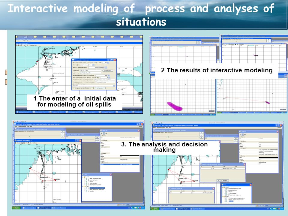 Interactive modeling of process and analyses of situations The creation of jointed web-services for call software components Input of parameters of modeling Data delivery to using application point Modeling of situation and transfer of results Visualization and geo analysis of modeling results 1 The enter of a initial data for modeling of oil spills 3.