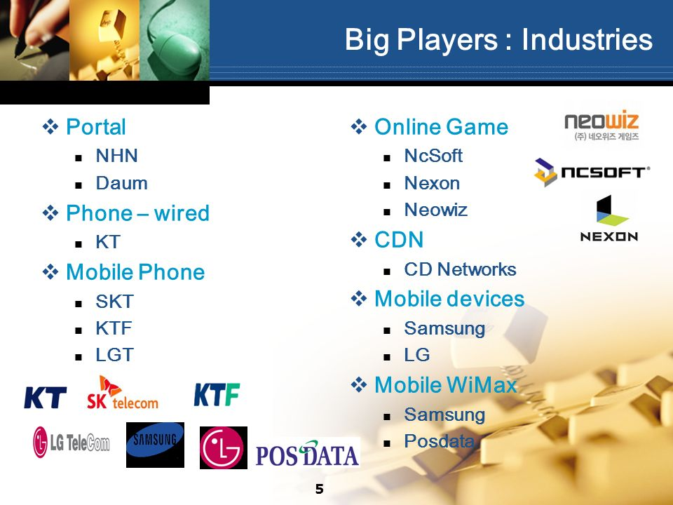 Big Players : Industries Online Game NcSoft Nexon Neowiz CDN CD Networks Mobile devices Samsung LG Mobile WiMax Samsung Posdata 5 Portal NHN Daum Phone – wired KT Mobile Phone SKT KTF LGT