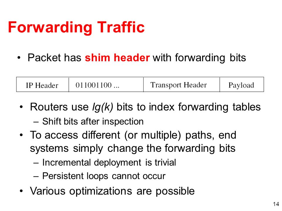 14 Forwarding Traffic Packet has shim header with forwarding bits Routers use lg(k) bits to index forwarding tables –Shift bits after inspection To access different (or multiple) paths, end systems simply change the forwarding bits –Incremental deployment is trivial –Persistent loops cannot occur Various optimizations are possible