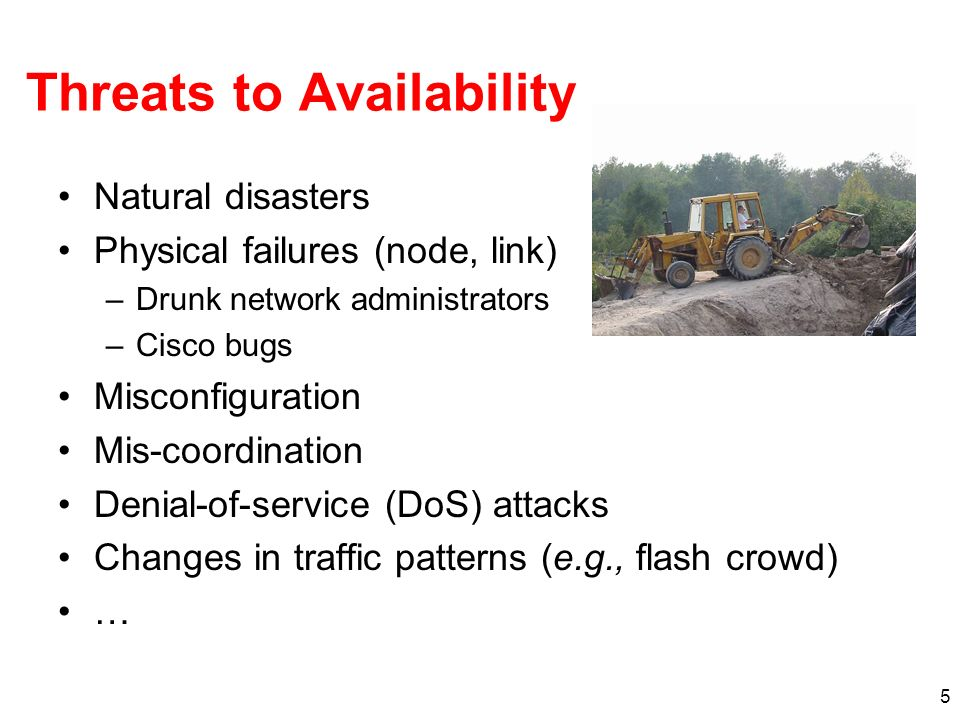 5 Threats to Availability Natural disasters Physical failures (node, link) –Drunk network administrators –Cisco bugs Misconfiguration Mis-coordination Denial-of-service (DoS) attacks Changes in traffic patterns (e.g., flash crowd) …