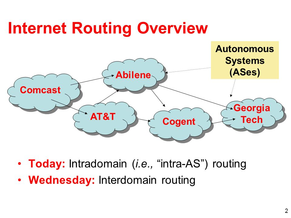 2 Georgia Tech Internet Routing Overview Today: Intradomain (i.e., intra-AS) routing Wednesday: Interdomain routing Comcast Abilene AT&T Cogent Autonomous Systems (ASes)