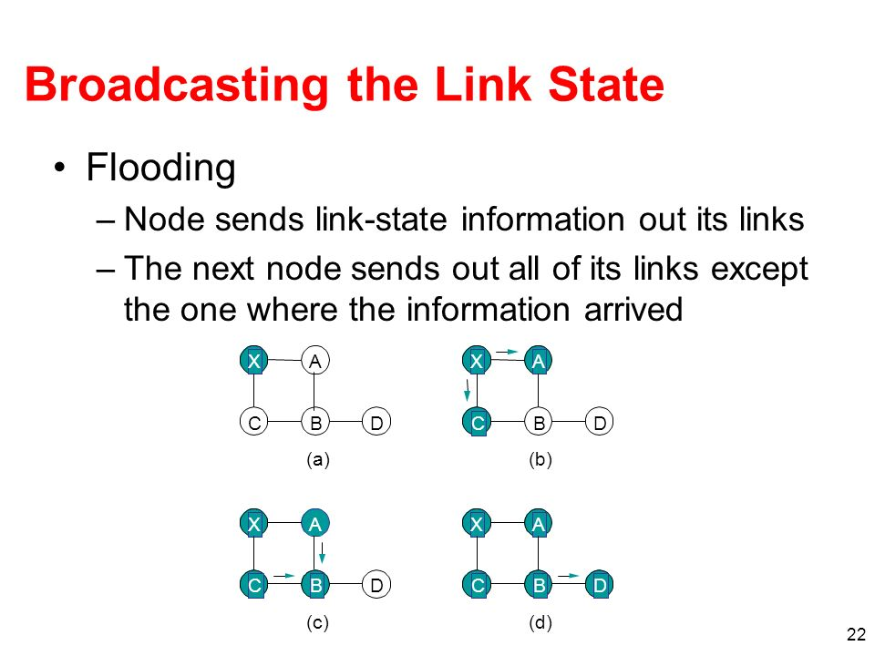 22 Broadcasting the Link State Flooding –Node sends link-state information out its links –The next node sends out all of its links except the one where the information arrived X A CBD (a) XA C BD (b) X A CB D (c) XA CBD (d)