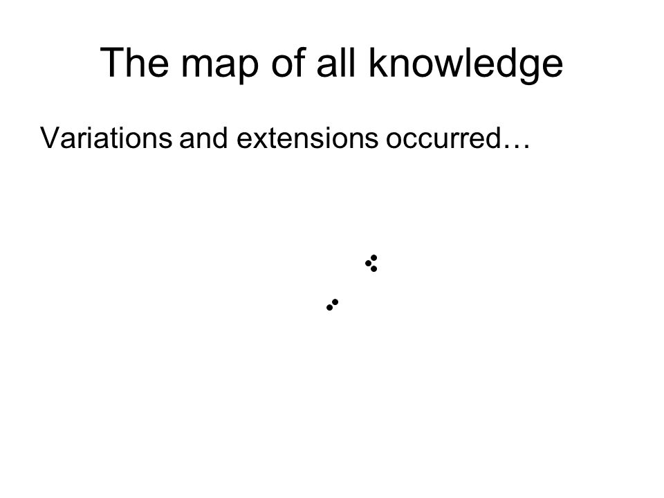 The map of all knowledge Variations and extensions occurred…