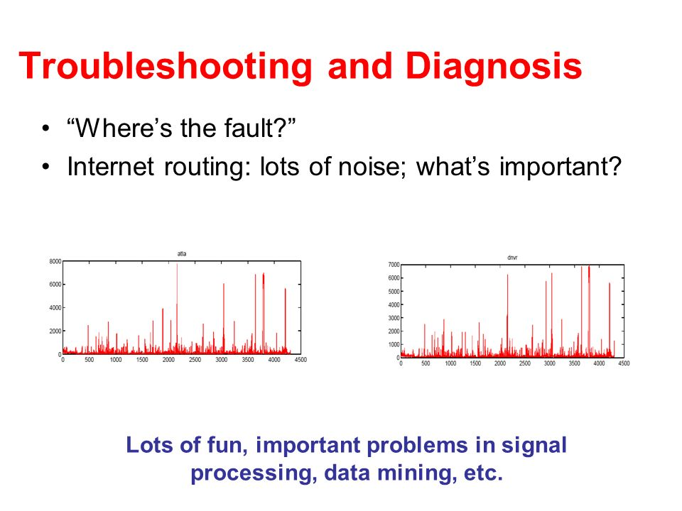 Troubleshooting and Diagnosis Wheres the fault. Internet routing: lots of noise; whats important.