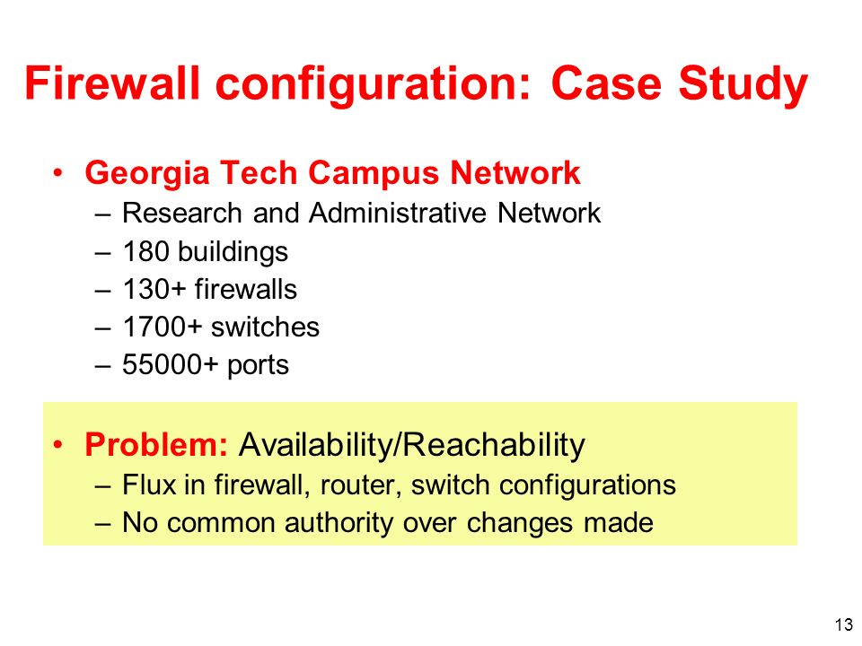 13 Firewall configuration: Case Study Georgia Tech Campus Network –Research and Administrative Network –180 buildings –130+ firewalls –1700+ switches –55000+ ports Problem: Availability/Reachability –Flux in firewall, router, switch configurations –No common authority over changes made
