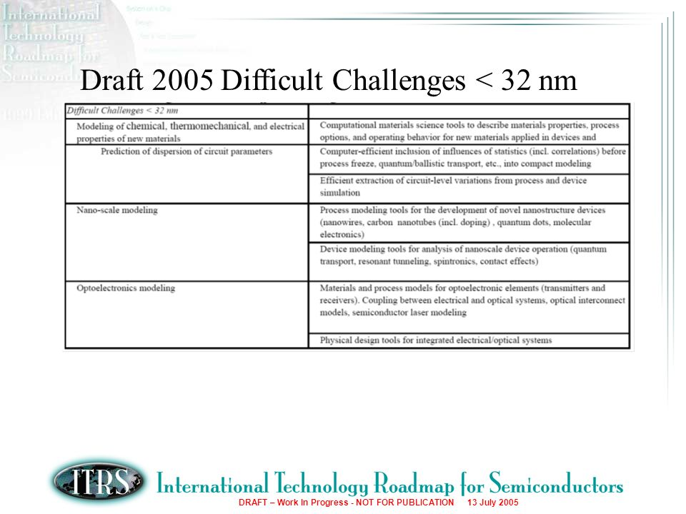 DRAFT – Work In Progress - NOT FOR PUBLICATION 13 July 2005 Draft 2005 Difficult Challenges < 32 nm
