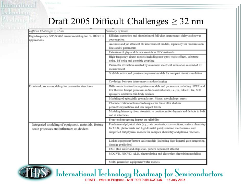 DRAFT – Work In Progress - NOT FOR PUBLICATION 13 July 2005 Draft 2005 Difficult Challenges 32 nm