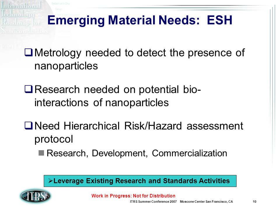 ITRS Summer Conference 2007 Moscone Center San Francisco, CA 10 Work in Progress: Not for Distribution Emerging Material Needs: ESH Metrology needed to detect the presence of nanoparticles Research needed on potential bio- interactions of nanoparticles Need Hierarchical Risk/Hazard assessment protocol Research, Development, Commercialization Leverage Existing Research and Standards Activities