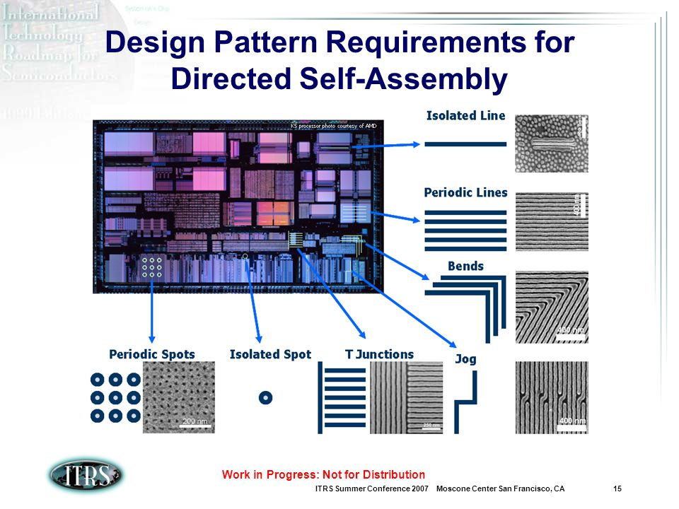 ITRS Summer Conference 2007 Moscone Center San Francisco, CA 15 Work in Progress: Not for Distribution Design Pattern Requirements for Directed Self-Assembly