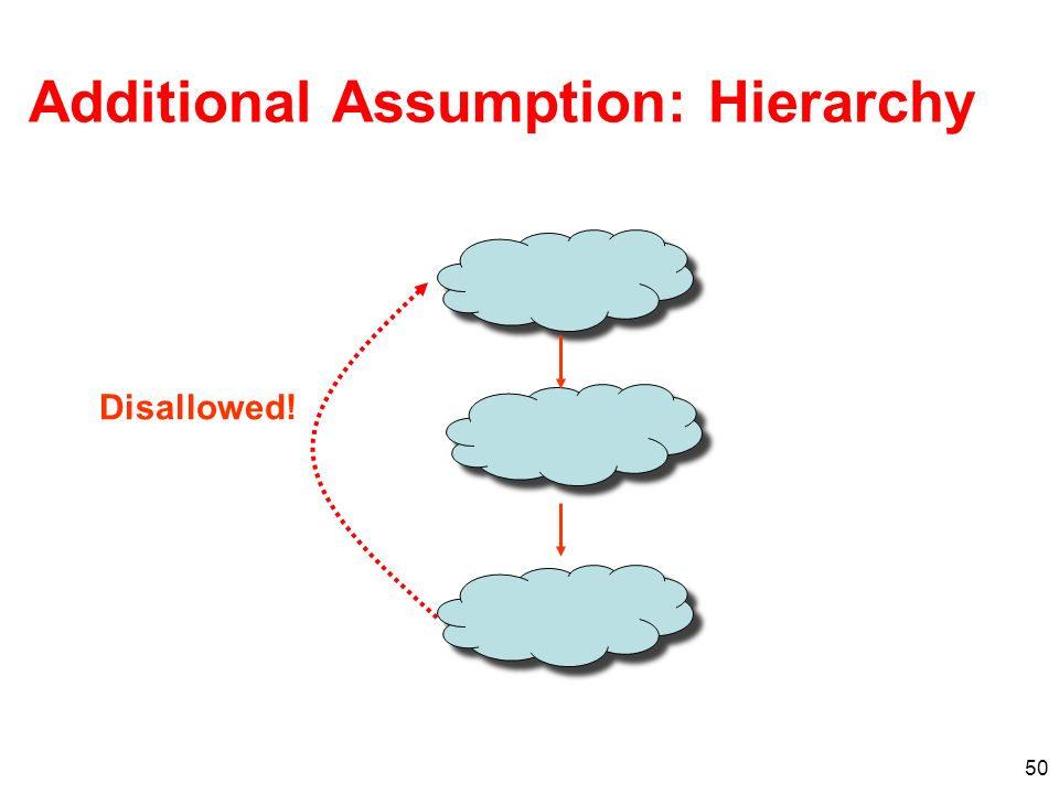 50 Additional Assumption: Hierarchy Disallowed!