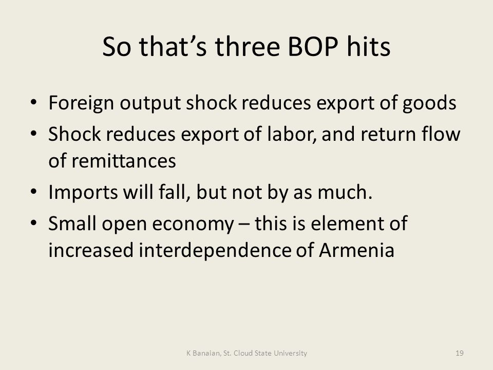 So thats three BOP hits Foreign output shock reduces export of goods Shock reduces export of labor, and return flow of remittances Imports will fall, but not by as much.
