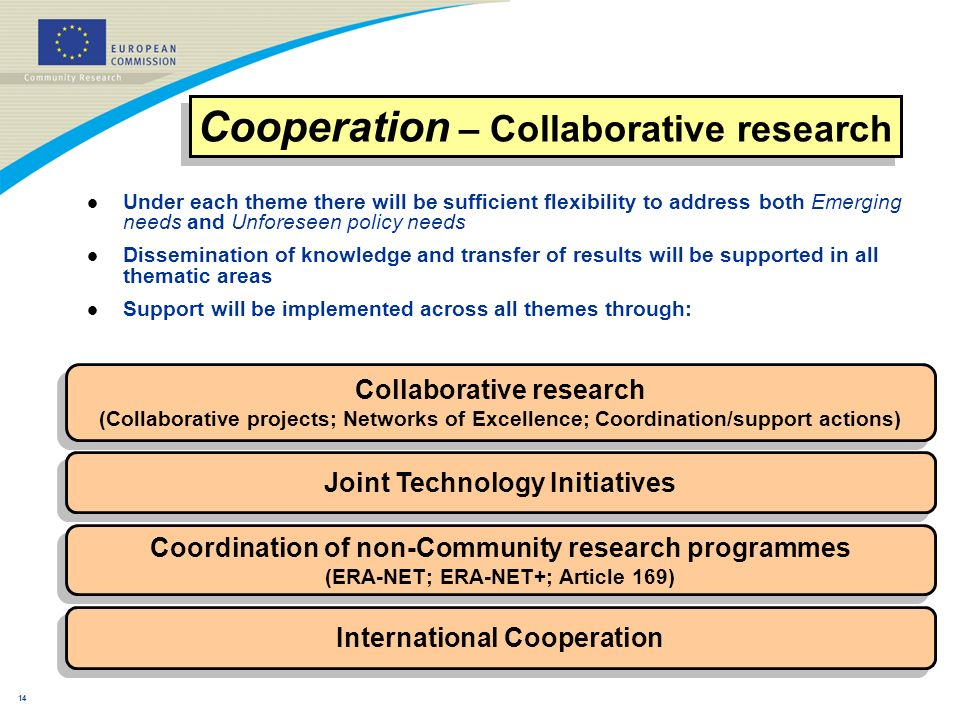 13 Food, Agriculture and Biotechnology research Food, Agriculture and Biotechnology research NEST; policy support; international cooperation New activities within the themes: Integration of new and emerging science and technologies Support to policy development (CAP, CPF, public health, food safety, animal health, …) International co-operation … to be defined on the level of the specific programme or workprogramme