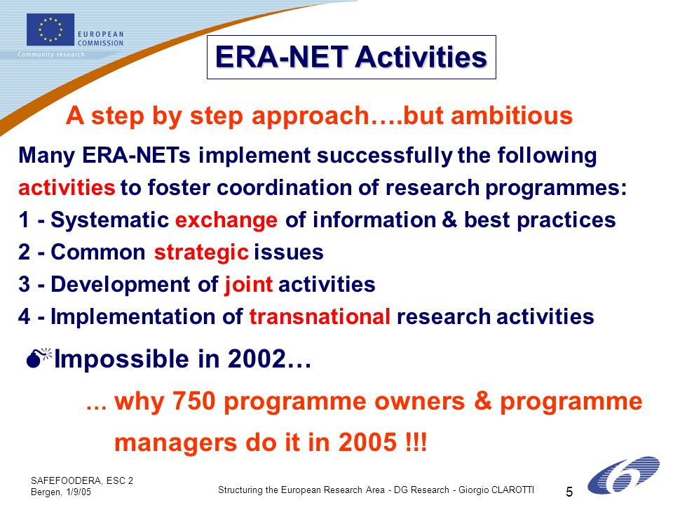 SAFEFOODERA, ESC 2 Bergen, 1/9/05 Structuring the European Research Area - DG Research - Giorgio CLAROTTI 5 Many ERA-NETs implement successfully the following activities to foster coordination of research programmes: 1 - Systematic exchange of information & best practices 2 - Common strategic issues 3 - Development of joint activities 4 - Implementation of transnational research activities Impossible in 2002… … why 750 programme owners & programme managers do it in 2005 !!.