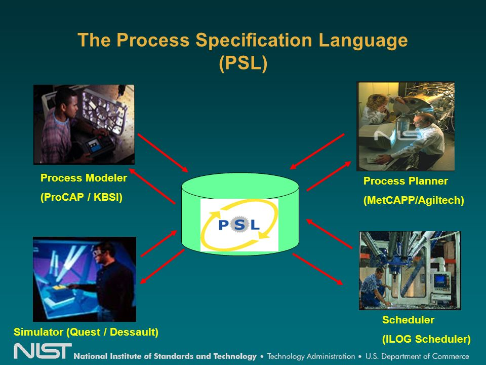 The Process Specification Language (PSL) Process Modeler (ProCAP / KBSI) Simulator (Quest / Dessault) Scheduler (ILOG Scheduler) Process Planner (MetCAPP/Agiltech)