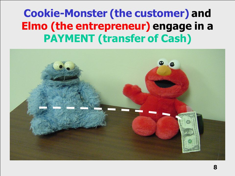 Cookie-Monster (the customer) and Elmo (the entrepreneur) engage in a PAYMENT (transfer of Cash) 8