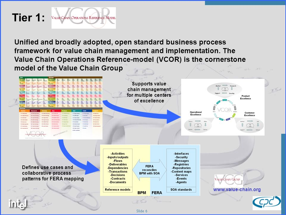 Slide 6 Tier 1: Unified and broadly adopted, open standard business process framework for value chain management and implementation.