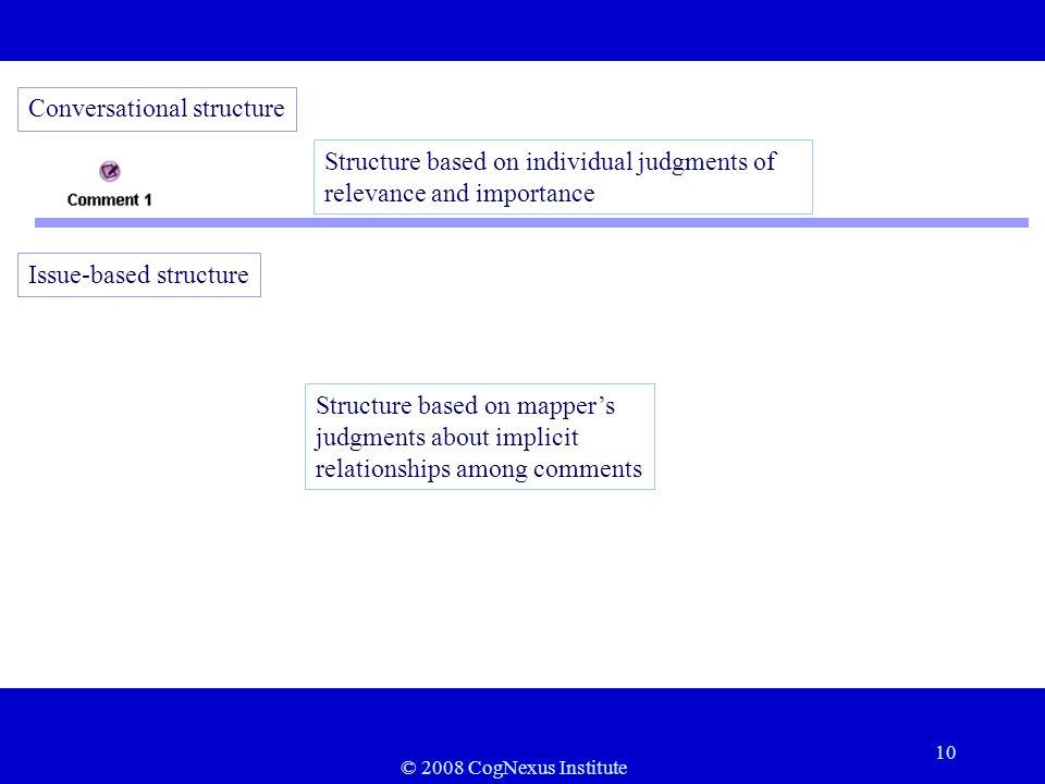 © 2008 CogNexus Institute 10 Conversational structure Issue-based structure Structure based on individual judgments of relevance and importance Structure based on mappers judgments about implicit relationships among comments