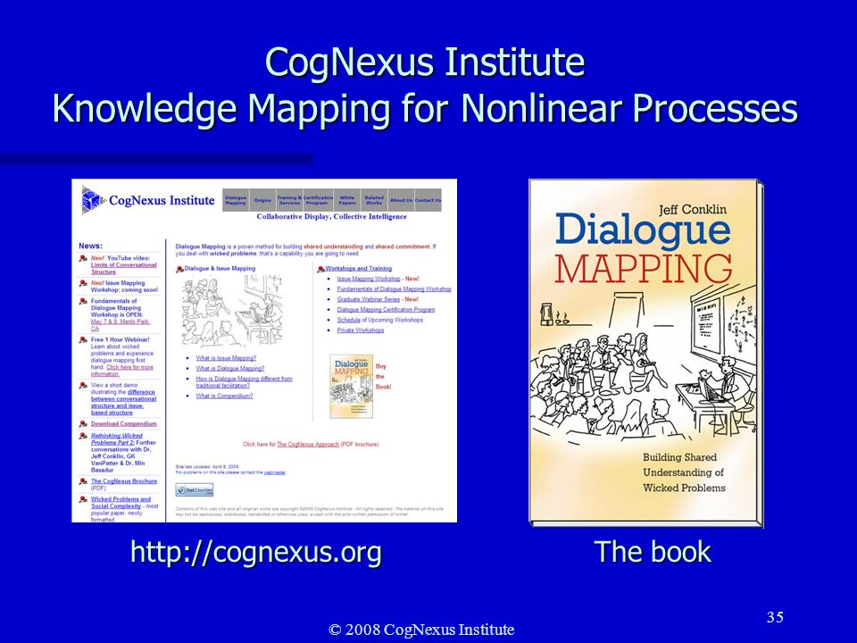 © 2008 CogNexus Institute 35 CogNexus Institute Knowledge Mapping for Nonlinear Processes http://cognexus.org The book