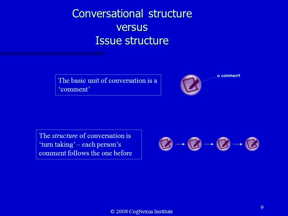 © 2008 CogNexus Institute 9 Conversational structure versus Issue structure The basic unit of conversation is a comment The structure of conversation is turn taking – each persons comment follows the one before a comment