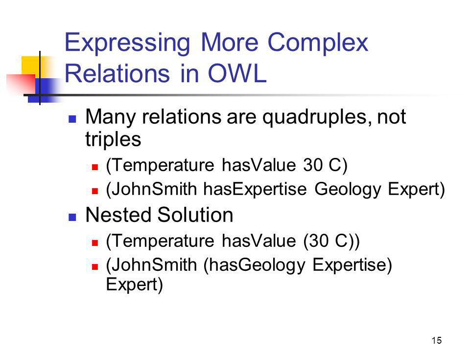 15 Expressing More Complex Relations in OWL Many relations are quadruples, not triples (Temperature hasValue 30 C) (JohnSmith hasExpertise Geology Expert) Nested Solution (Temperature hasValue (30 C)) (JohnSmith (hasGeology Expertise) Expert)