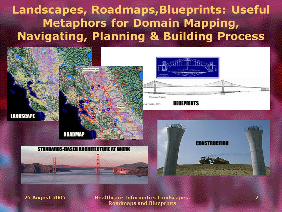 25 August 2005Healthcare Informatics Landscapes, Roadmaps and Blueprints 2 Landscapes, Roadmaps,Blueprints: Useful Metaphors for Domain Mapping, Navigating, Planning & Building Process