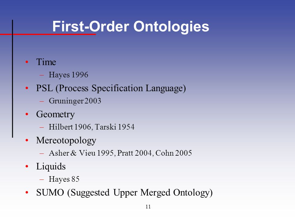 11 First-Order Ontologies Time –Hayes 1996 PSL (Process Specification Language) –Gruninger 2003 Geometry –Hilbert 1906, Tarski 1954 Mereotopology –Asher & Vieu 1995, Pratt 2004, Cohn 2005 Liquids –Hayes 85 SUMO (Suggested Upper Merged Ontology)