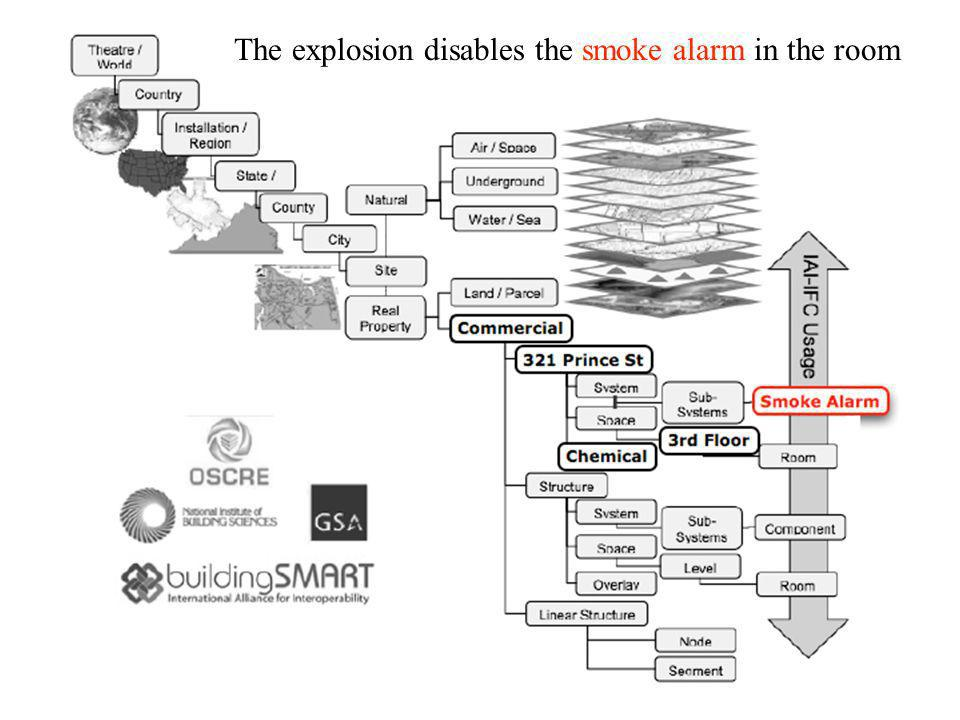 The explosion disables the smoke alarm in the room