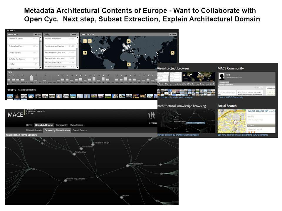 Metadata Architectural Contents of Europe - Want to Collaborate with Open Cyc.