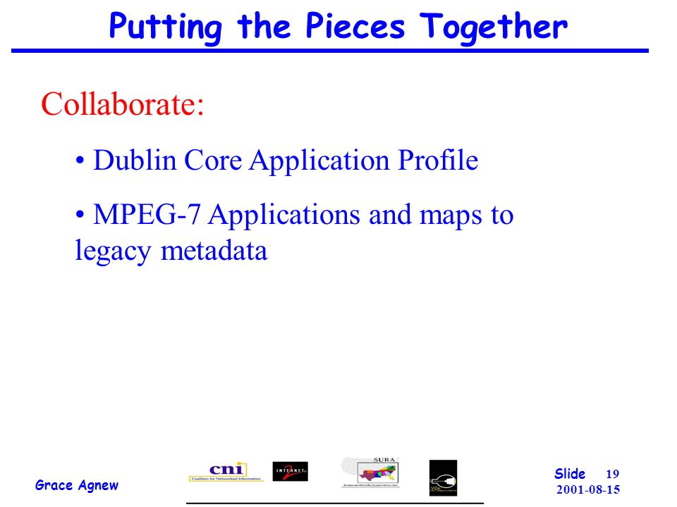 Putting the Pieces Together Grace Agnew Slide Collaborate: Dublin Core Application Profile MPEG-7 Applications and maps to legacy metadata