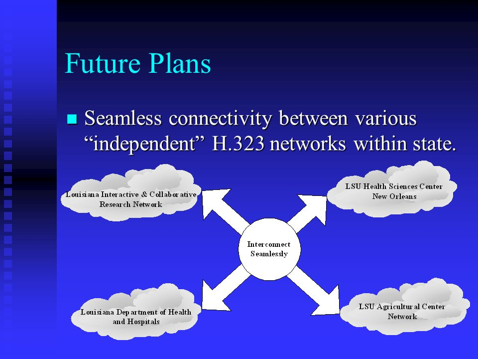 Future Plans Seamless connectivity between various independent H.323 networks within state.