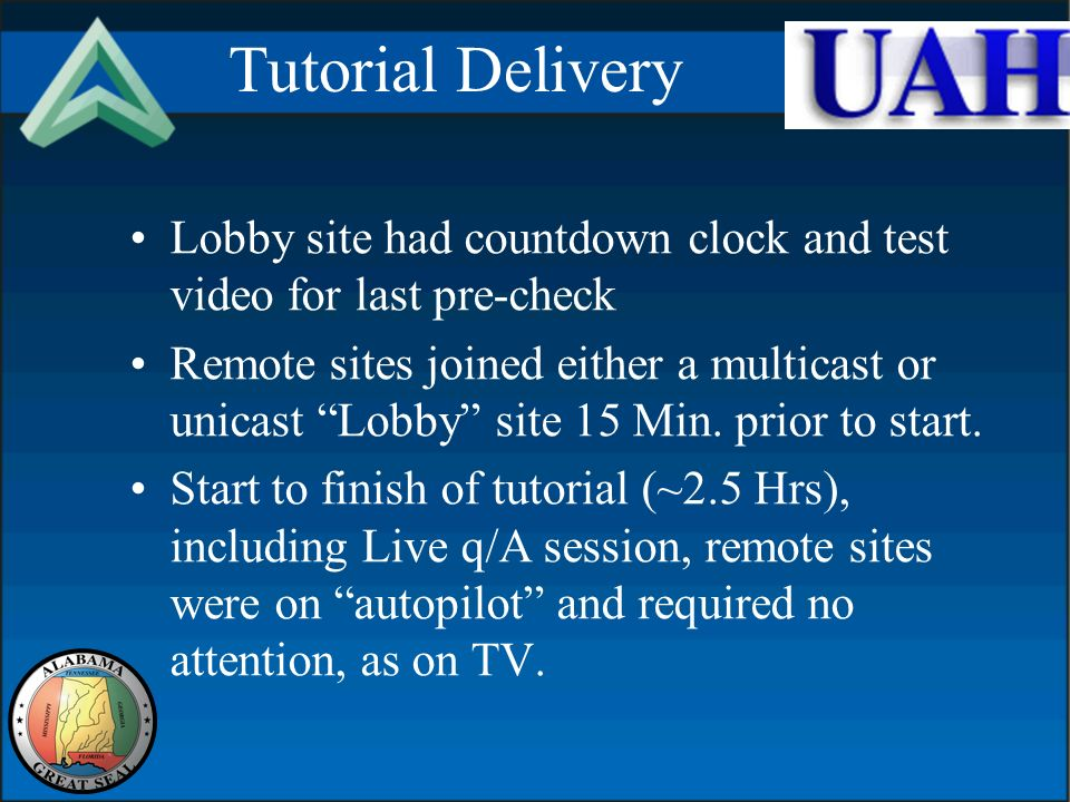Tutorial Delivery Lobby site had countdown clock and test video for last pre-check Remote sites joined either a multicast or unicast Lobby site 15 Min.