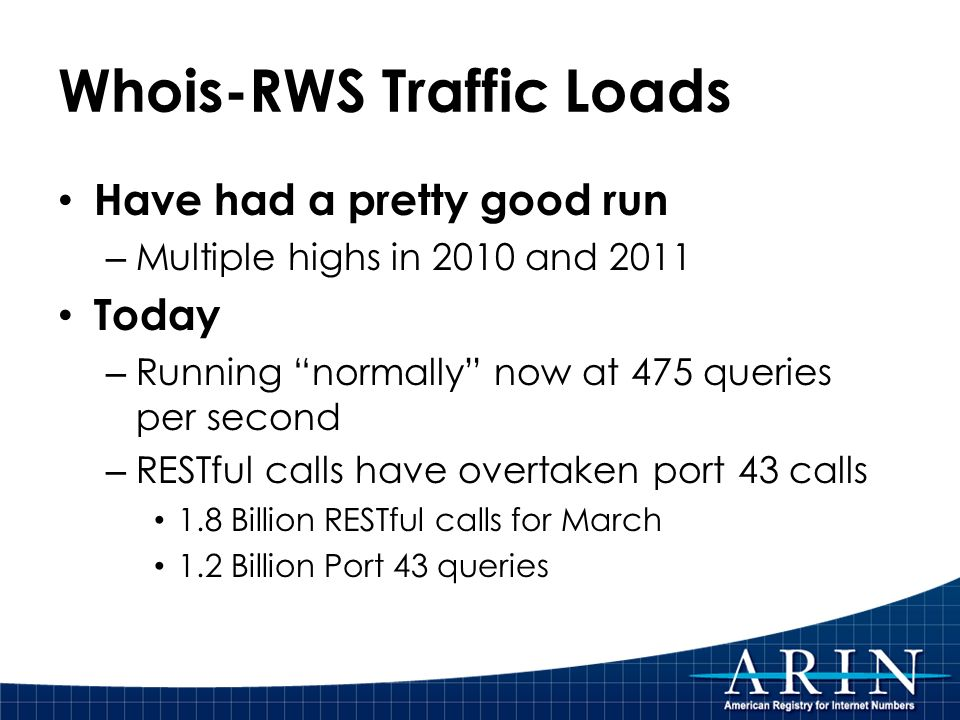 Whois-RWS Traffic Loads Have had a pretty good run – Multiple highs in 2010 and 2011 Today – Running normally now at 475 queries per second – RESTful calls have overtaken port 43 calls 1.8 Billion RESTful calls for March 1.2 Billion Port 43 queries