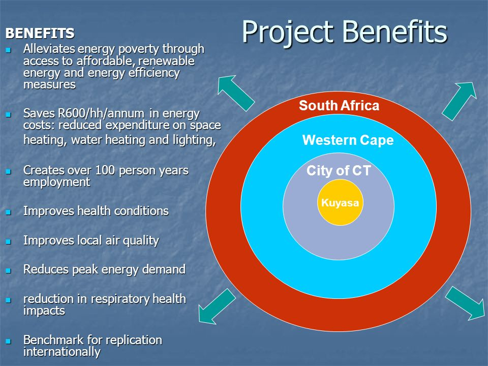 Project Benefits Kuyasa City of CT Western Cape South Africa BENEFITS Alleviates energy poverty through access to affordable, renewable energy and energy efficiency measures Alleviates energy poverty through access to affordable, renewable energy and energy efficiency measures Saves R600/hh/annum in energy costs: reduced expenditure on space heating, water heating and lighting, Saves R600/hh/annum in energy costs: reduced expenditure on space heating, water heating and lighting, Creates over 100 person years employment Creates over 100 person years employment Improves health conditions Improves health conditions Improves local air quality Improves local air quality Reduces peak energy demand Reduces peak energy demand reduction in respiratory health impacts reduction in respiratory health impacts Benchmark for replication internationally Benchmark for replication internationally