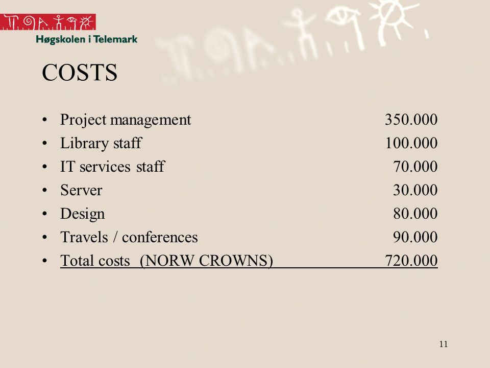 11 COSTS Project management350.000 Library staff 100.000 IT services staff 70.000 Server 30.000 Design 80.000 Travels / conferences 90.000 Total costs(NORW CROWNS)720.000