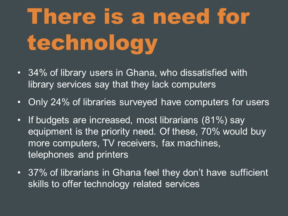There is a need for technology 34% of library users in Ghana, who dissatisfied with library services say that they lack computers Only 24% of libraries surveyed have computers for users If budgets are increased, most librarians (81%) say equipment is the priority need.
