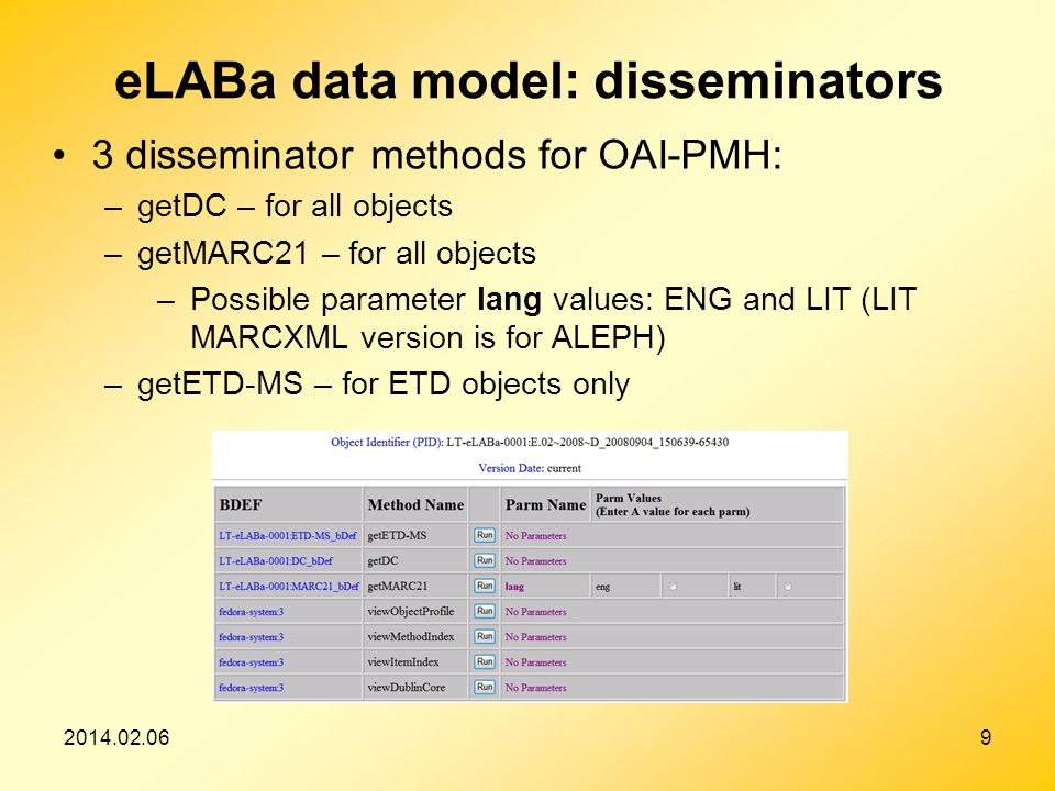 2014.02.069 eLABa data model: disseminators 3 disseminator methods for OAI-PMH: –getDC – for all objects –getMARC21 – for all objects –Possible parameter lang values: ENG and LIT (LIT MARCXML version is for ALEPH) –getETD-MS – for ETD objects only