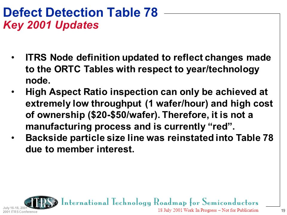 19 July 16-18, 2001 2001 ITRS Conference 18 July 2001 Work In Progress – Not for Publication Defect Detection Table 78 Key 2001 Updates ITRS Node definition updated to reflect changes made to the ORTC Tables with respect to year/technology node.